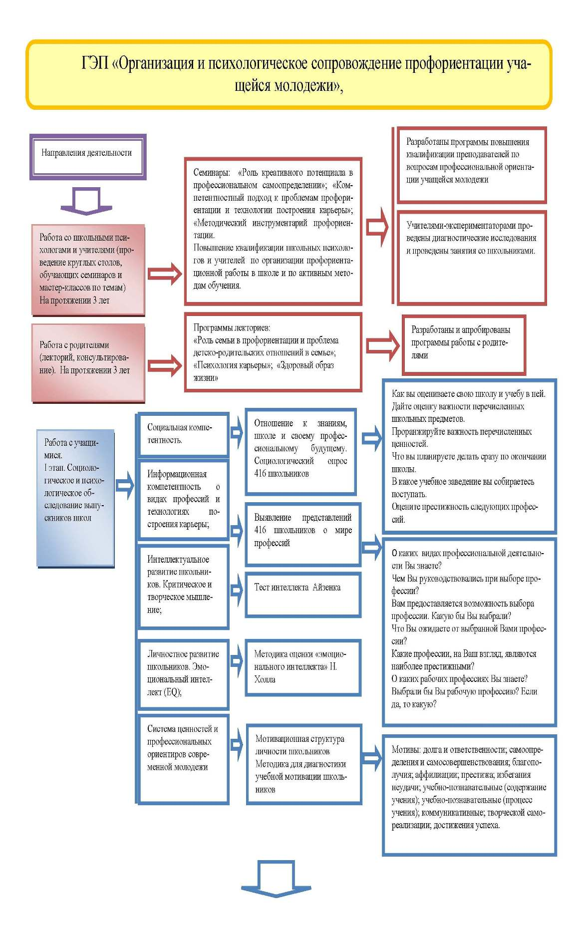 Программа Биология 9 Класс Пономарева